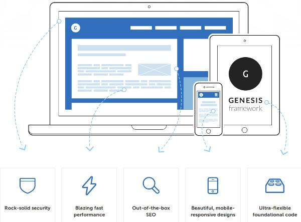 genesis responsive